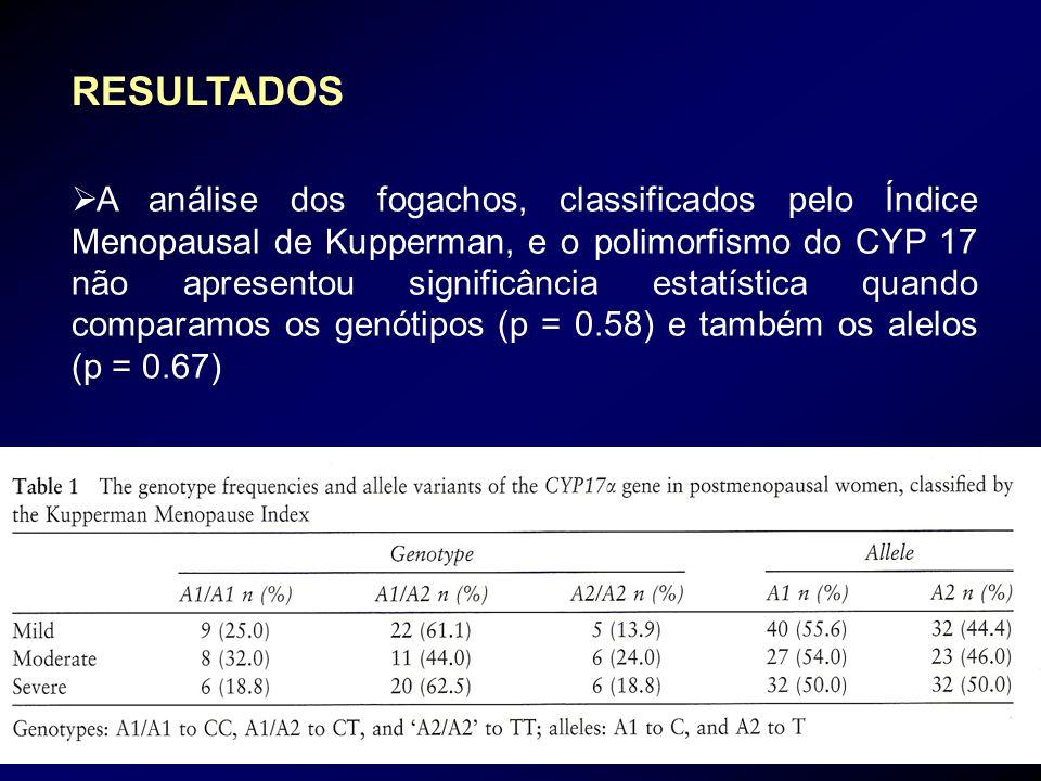 RESULTADOS A análise dos fogachos, classificados pelo Índice Menopausal de Kupperman, e o polimorfismo do CYP 17 não apresentou significância estatíst