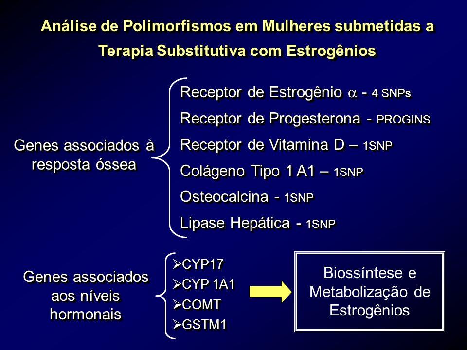Análise de Polimorfismos em Mulheres submetidas a Terapia Substitutiva com Estrogênios Genes associados aos níveis hormonais Genes associados à respos