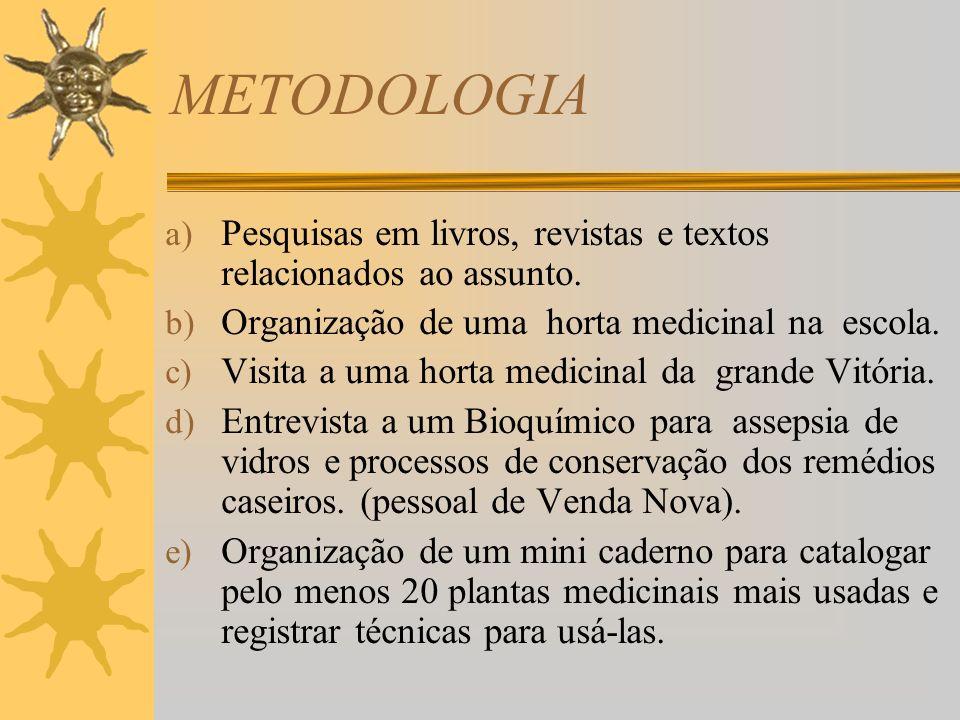 METODOLOGIA a) Pesquisas em livros, revistas e textos relacionados ao assunto. b) Organização de uma horta medicinal na escola. c) Visita a uma horta