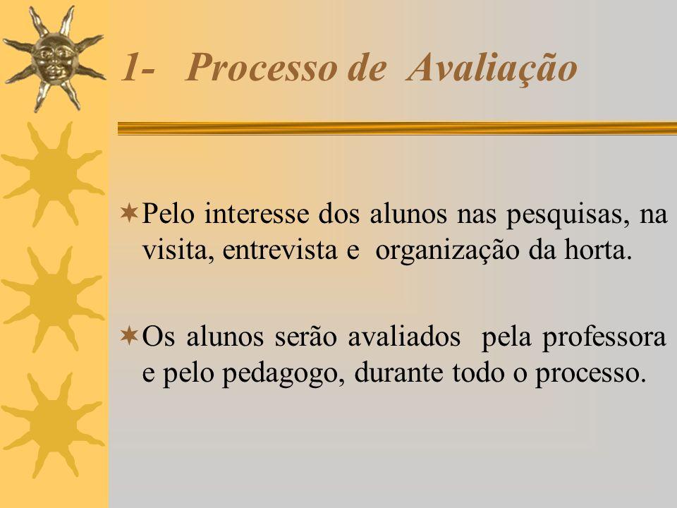 1- Processo de Avaliação Pelo interesse dos alunos nas pesquisas, na visita, entrevista e organização da horta. Os alunos serão avaliados pela profess