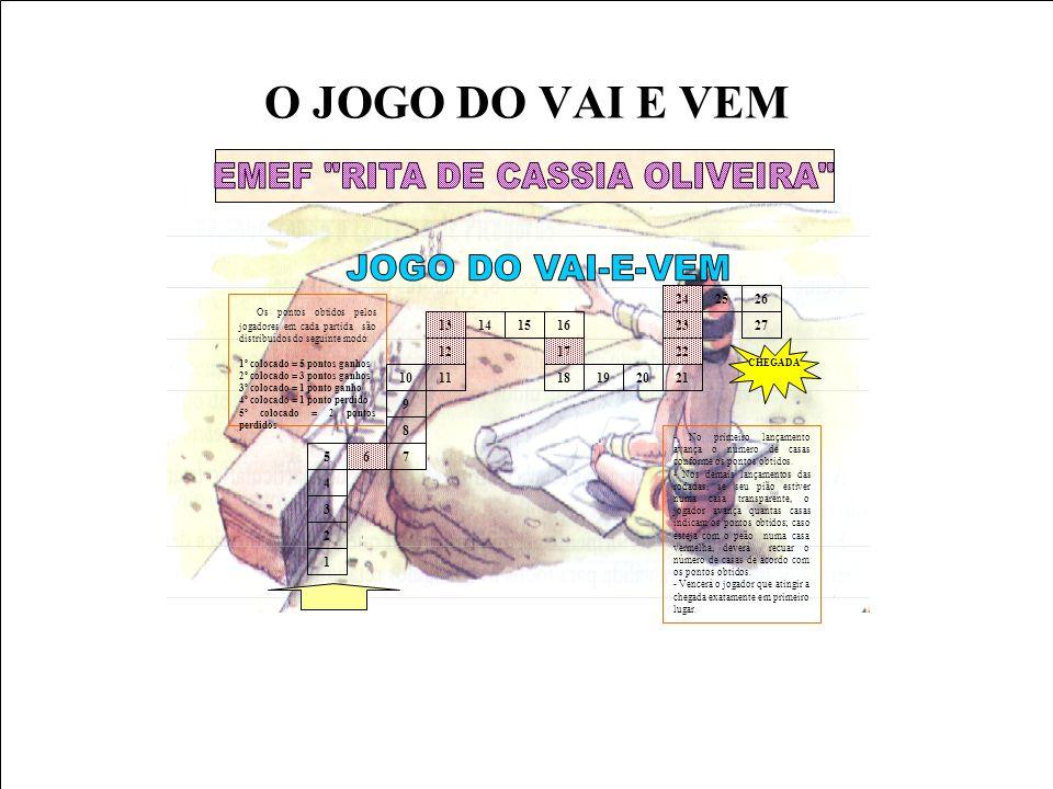 O JOGO DO VAI E VEM - No primeiro lançamento avança o número de casas conforme os pontos obtidos.