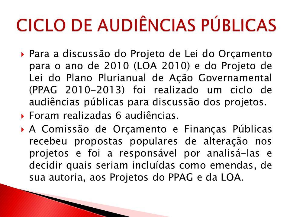 Para a discussão do Projeto de Lei do Orçamento para o ano de 2010 (LOA 2010) e do Projeto de Lei do Plano Plurianual de Ação Governamental (PPAG 2010