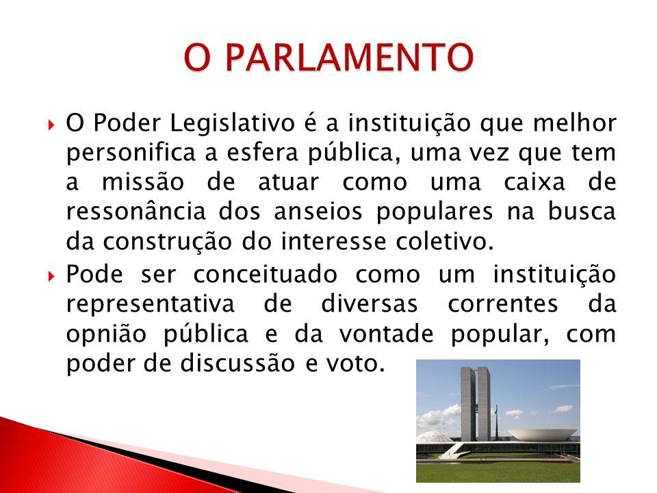 No entanto, o parlamento vem enfrentando diversas críticas sobre sua forma de atuação.
