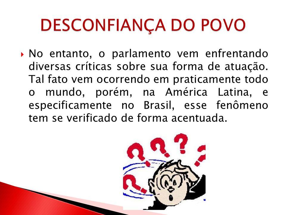 Realizada uma pesquisa, pelo Consórcio Ibero-Americano de Investigação de Mercados e Assessoramento, que revelou que a confiança no Parlamento no Brasil fica na faixa entre 10% e 19%, enquanto que em Portugal e na Espanha o índice de confiança fica na faixa de 40% a 49%.