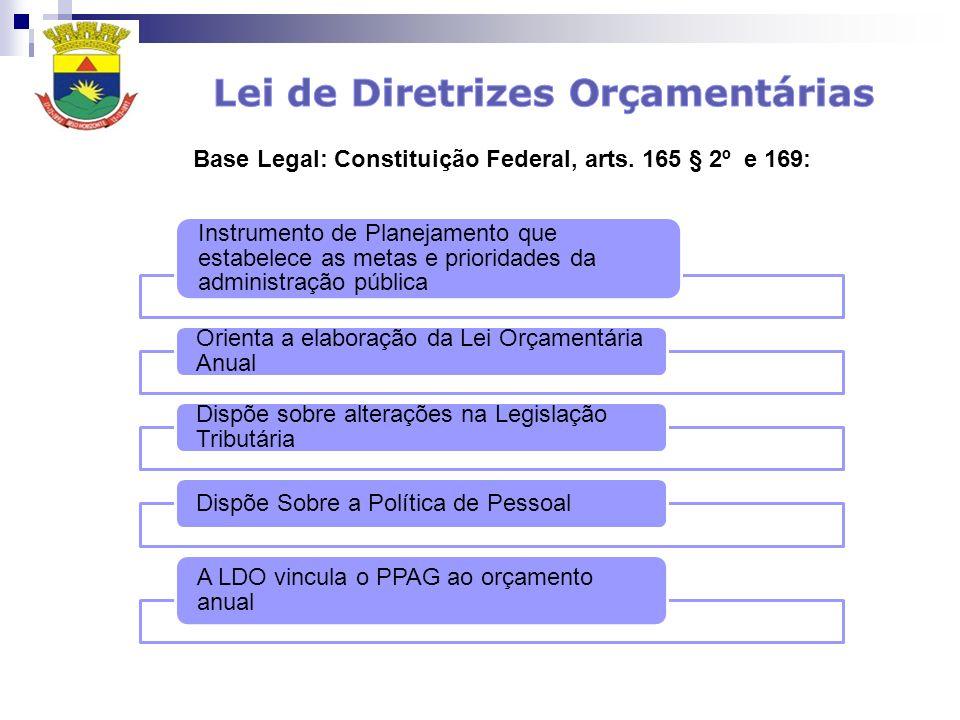 Instrumento de Planejamento que estabelece as metas e prioridades da administração pública Orienta a elaboração da Lei Orçamentária Anual Dispõe sobre alterações na Legislação Tributária Dispõe Sobre a Política de Pessoal A LDO vincula o PPAG ao orçamento anual