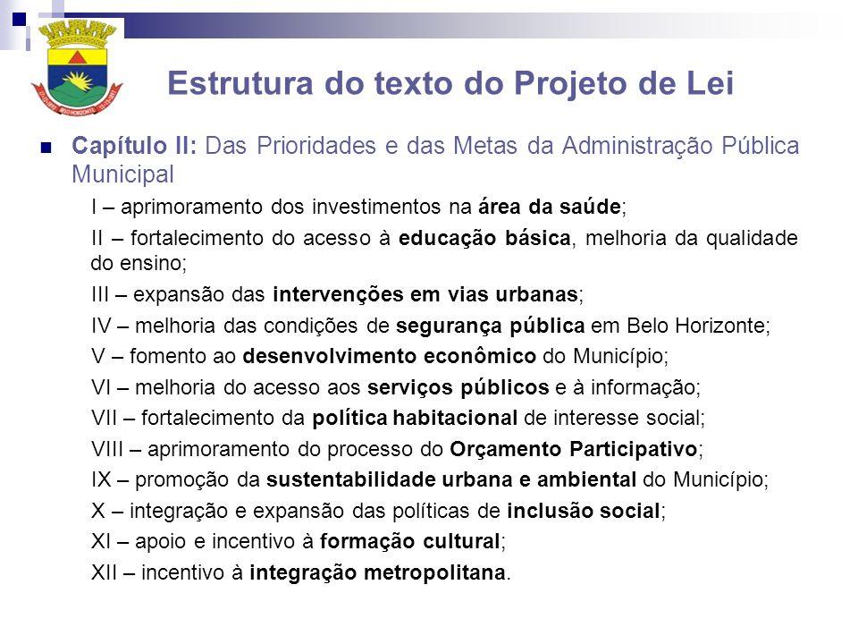 Estrutura do texto do Projeto de Lei Capítulo II: Das Prioridades e das Metas da Administração Pública Municipal I – aprimoramento dos investimentos na área da saúde; II – fortalecimento do acesso à educação básica, melhoria da qualidade do ensino; III – expansão das intervenções em vias urbanas; IV – melhoria das condições de segurança pública em Belo Horizonte; V – fomento ao desenvolvimento econômico do Município; VI – melhoria do acesso aos serviços públicos e à informação; VII – fortalecimento da política habitacional de interesse social; VIII – aprimoramento do processo do Orçamento Participativo; IX – promoção da sustentabilidade urbana e ambiental do Município; X – integração e expansão das políticas de inclusão social; XI – apoio e incentivo à formação cultural; XII – incentivo à integração metropolitana.