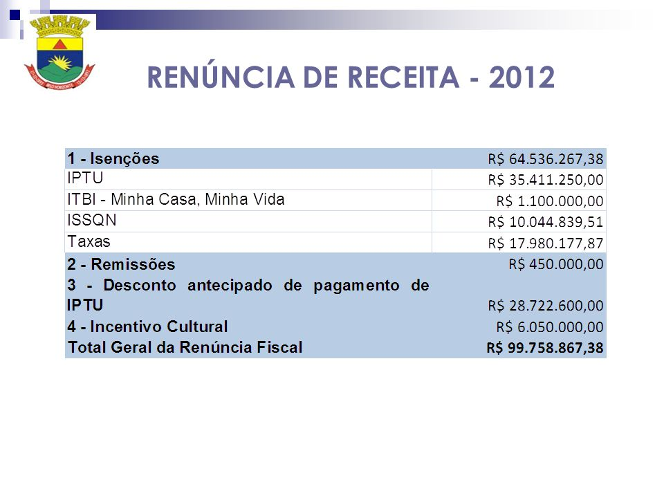 RENÚNCIA DE RECEITA - 2012