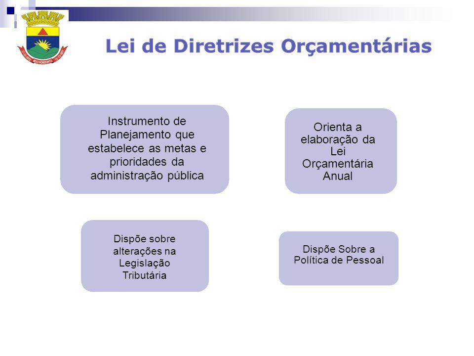 Instrumento de Planejamento que estabelece as metas e prioridades da administração pública Orienta a elaboração da Lei Orçamentária Anual Dispõe sobre