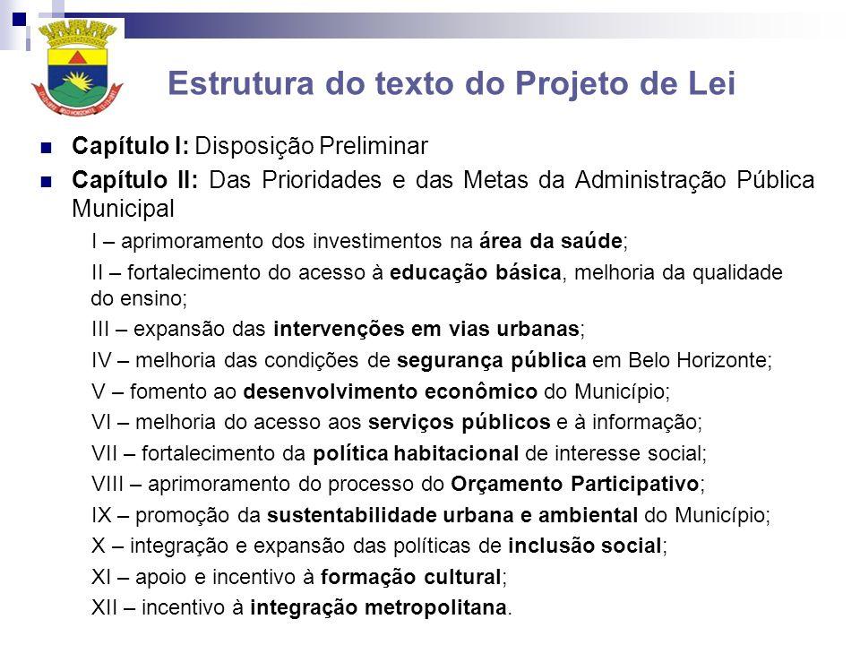 Estrutura do texto do Projeto de Lei Capítulo I: Disposição Preliminar Capítulo II: Das Prioridades e das Metas da Administração Pública Municipal I –