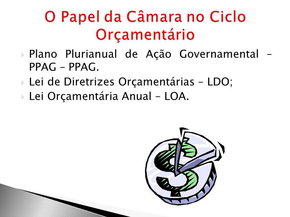 Plano Plurianual de Ação Governamental – PPAG – PPAG. Lei de Diretrizes Orçamentárias – LDO; Lei Orçamentária Anual – LOA.