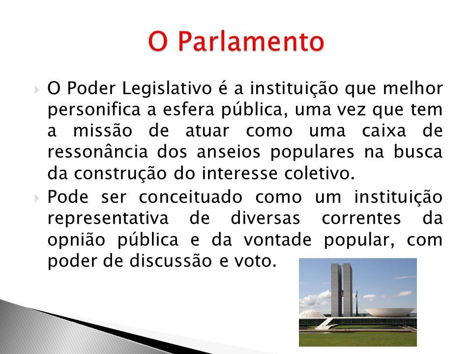 O Poder Legislativo é a instituição que melhor personifica a esfera pública, uma vez que tem a missão de atuar como uma caixa de ressonância dos ansei