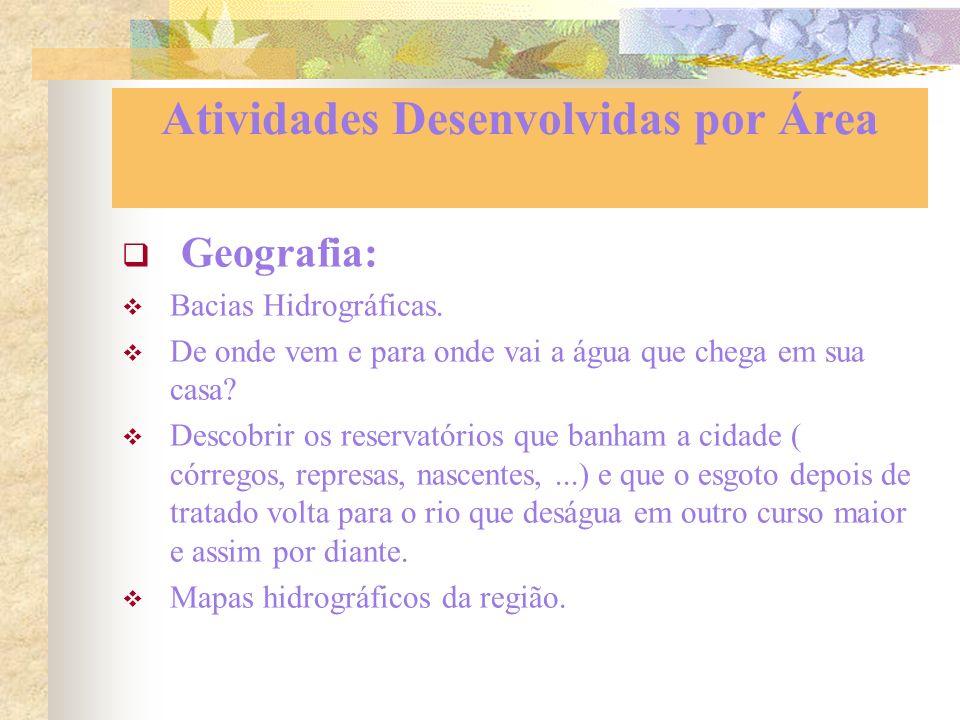 Atividades Desenvolvidas por Área Ciências Naturais: Vídeo.