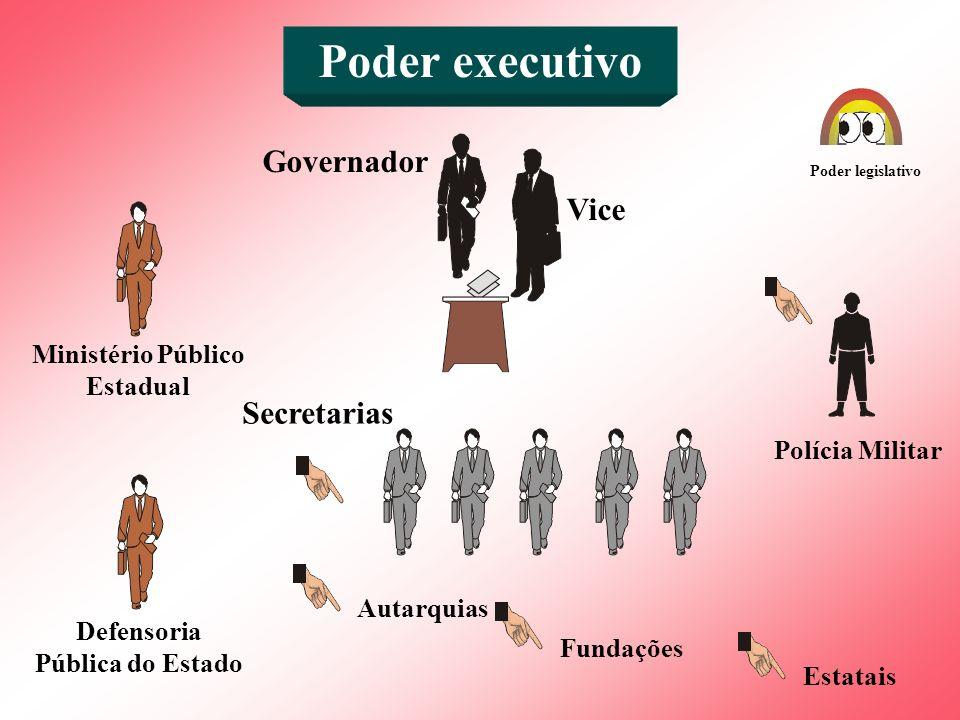 Poder executivo Polícia Militar Governador Vice Secretarias Autarquias Fundações Estatais Ministério Público Estadual Defensoria Pública do Estado Pod