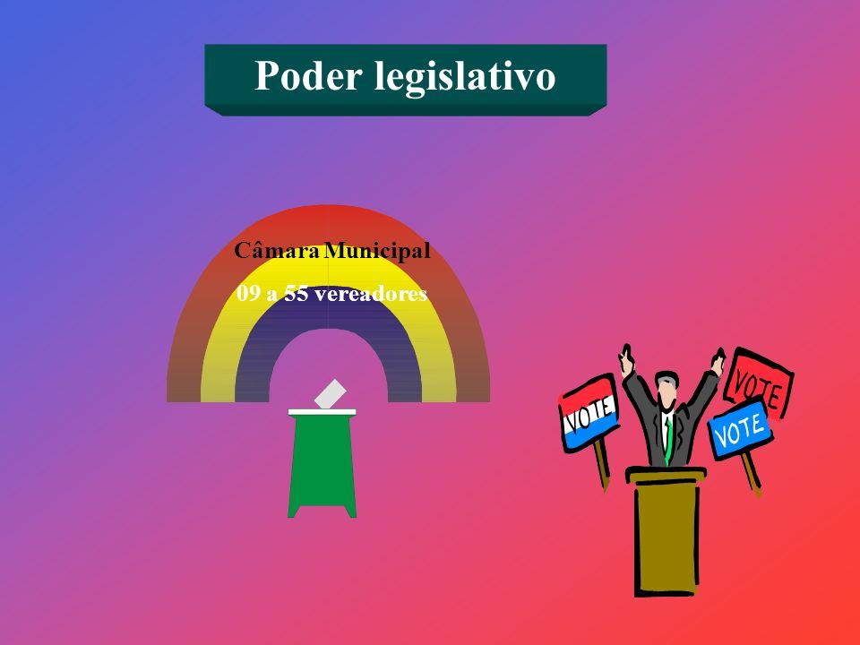 Câmara Municipal 09 a 55 vereadores Poder legislativo
