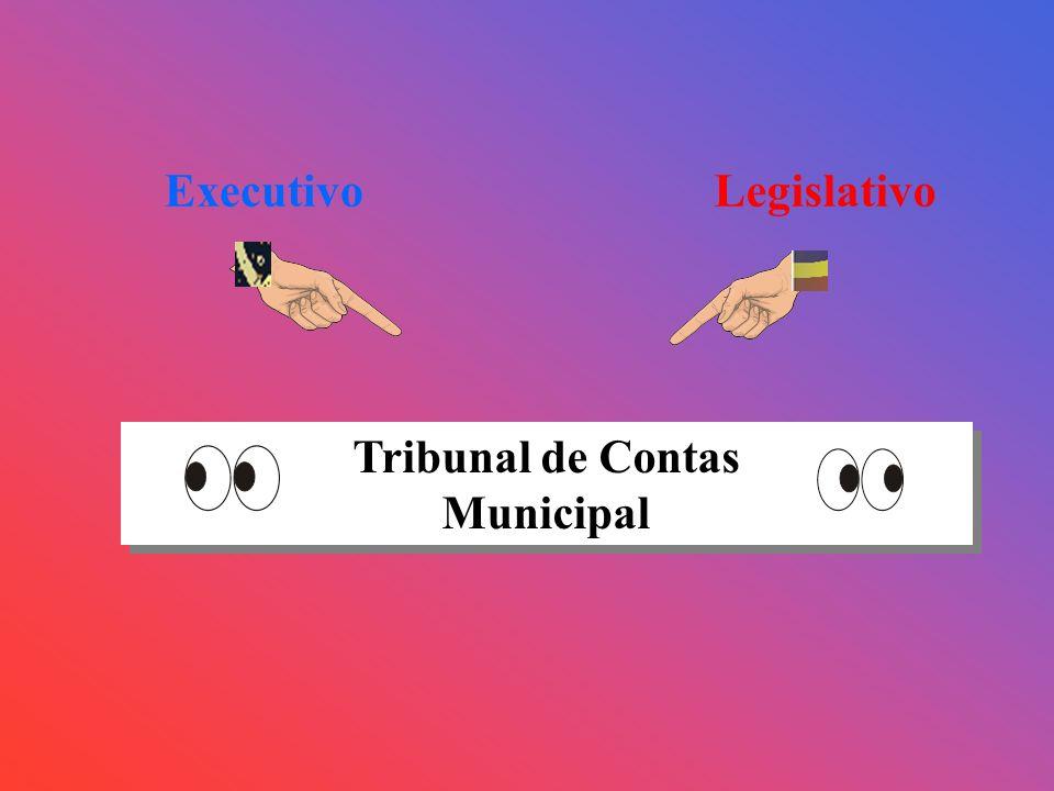 Tribunal de Contas Municipal Tribunal de Contas Municipal ExecutivoLegislativo