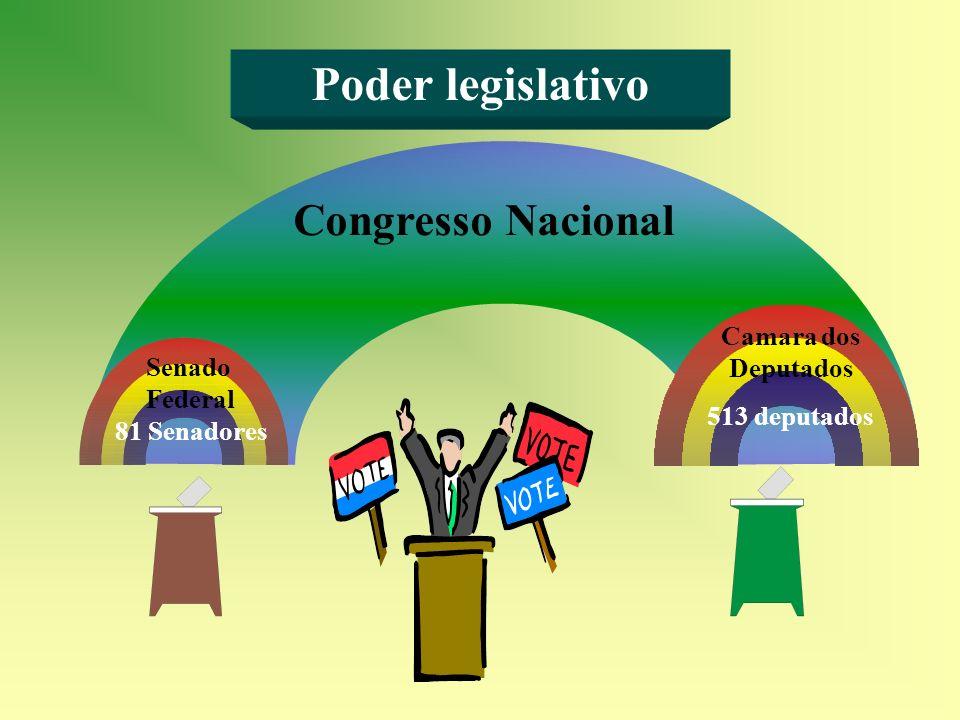 Camara dos Deputados 513 deputados Senado Federal 81 Senadores Poder legislativo Congresso Nacional