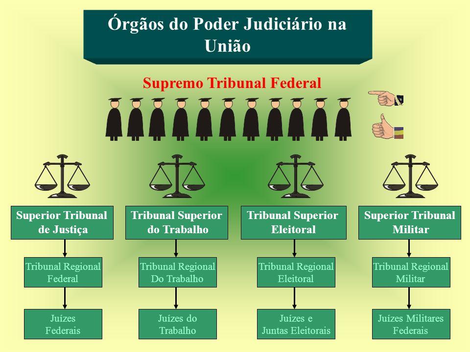 Órgãos do Poder Judiciário na União Superior Tribunal de Justiça Tribunal Superior do Trabalho Superior Tribunal Militar Tribunal Superior Eleitoral S