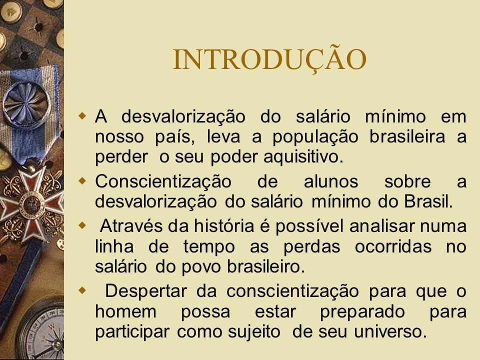 INTRODUÇÃO A desvalorização do salário mínimo em nosso país, leva a população brasileira a perder o seu poder aquisitivo. Conscientização de alunos so
