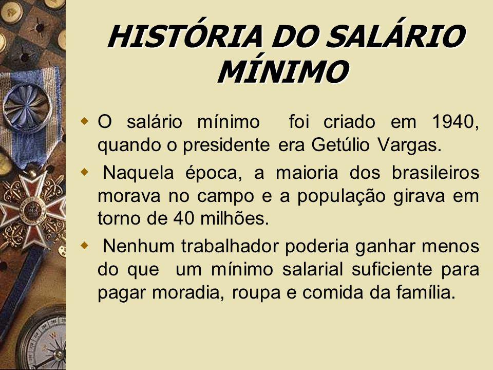 HISTÓRIA DO SALÁRIO MÍNIMO HISTÓRIA DO SALÁRIO MÍNIMO O salário mínimo foi criado em 1940, quando o presidente era Getúlio Vargas. Naquela época, a ma