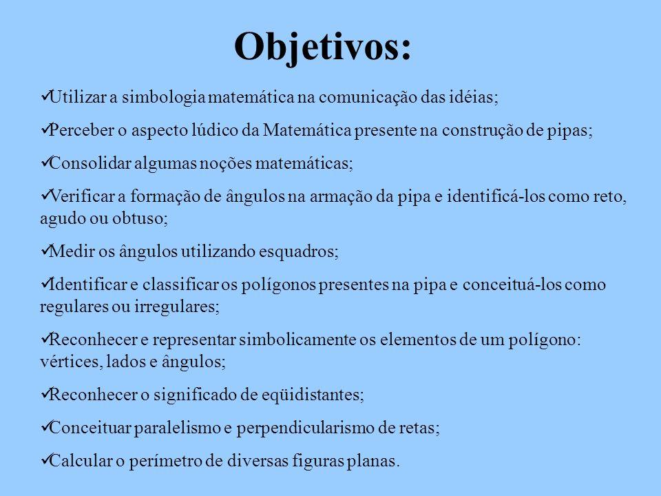 Objetivos: Utilizar a simbologia matemática na comunicação das idéias; Perceber o aspecto lúdico da Matemática presente na construção de pipas; Consol