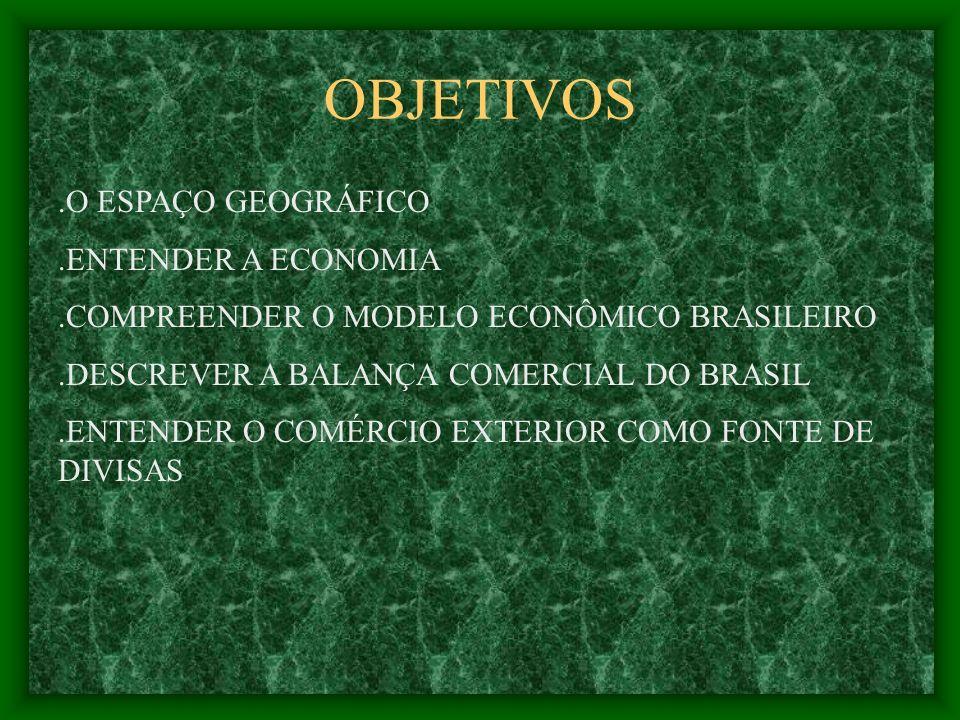 OBJETIVOS.O ESPAÇO GEOGRÁFICO.ENTENDER A ECONOMIA.COMPREENDER O MODELO ECONÔMICO BRASILEIRO.DESCREVER A BALANÇA COMERCIAL DO BRASIL.ENTENDER O COMÉRCI