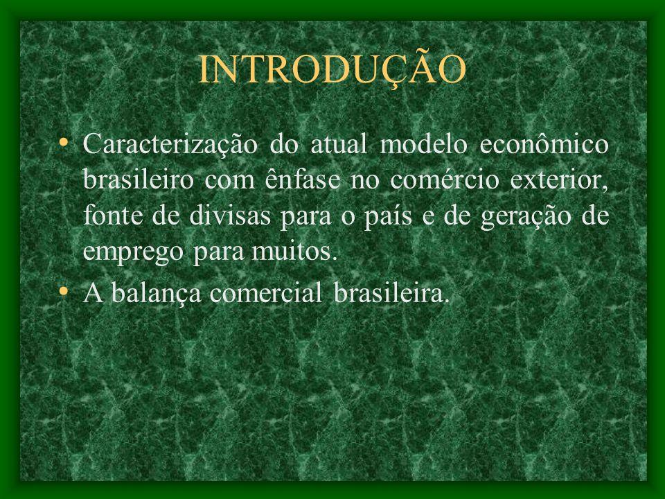 INTRODUÇÃO Caracterização do atual modelo econômico brasileiro com ênfase no comércio exterior, fonte de divisas para o país e de geração de emprego p