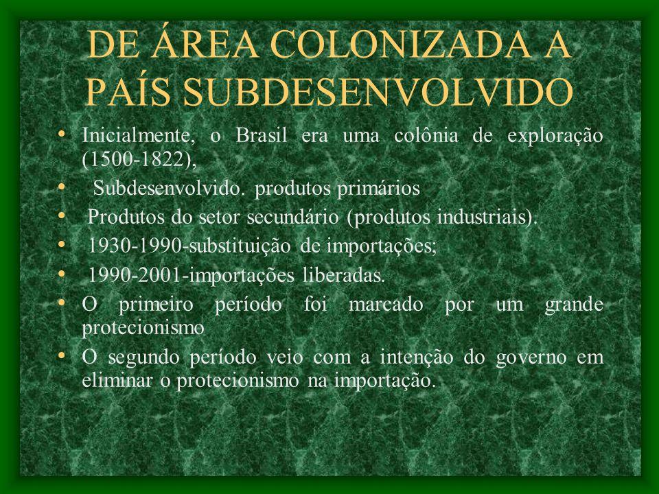 DE ÁREA COLONIZADA A PAÍS SUBDESENVOLVIDO Inicialmente, o Brasil era uma colônia de exploração (1500-1822), Subdesenvolvido. produtos primários Produt