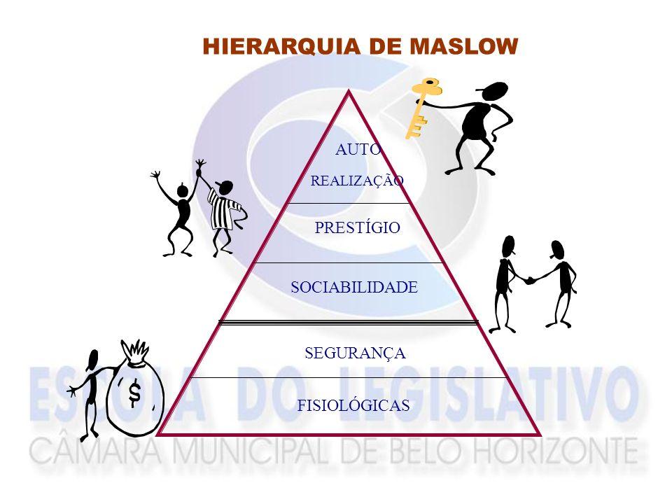 MOTIVAÇÃO Fenômeno que se origina das necessidades humanas e que corresponde a processos internos do indivíduo. INTRÍNSECO INTRÍNSECO CONTÍNUO CONTÍNU
