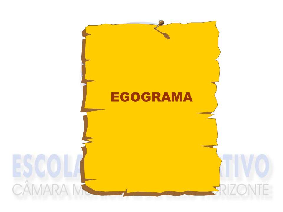 +P - +A - +C - +P- +A - +C- +P- +A- +C- EGOGRAMA 1 2 3