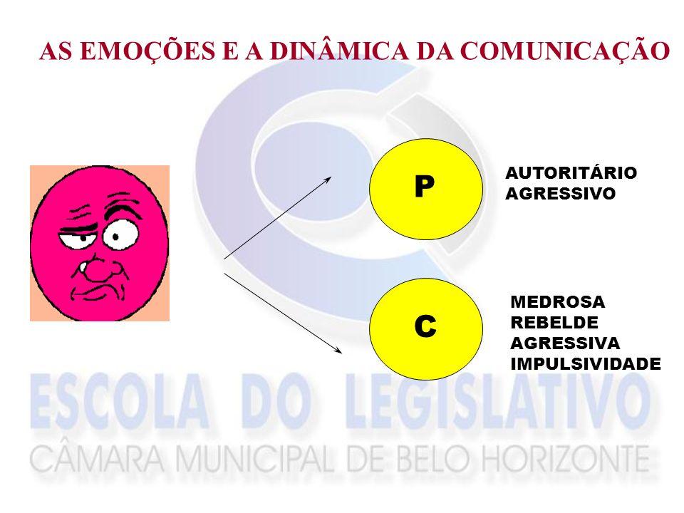 P + C - ou P - CONTAMINAÇÃO DOS NÍVEIS DE COMPORTAMENTO EMOÇÃO
