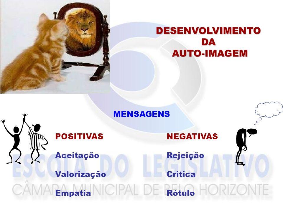 AUTOCONHECIMENTO AUTO-IMAGEM Percepção que o indivíduo tem em relação a si mesmo.