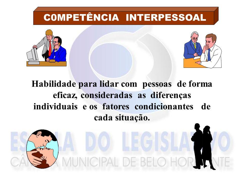 PADRÃO NORTEADOR CARACTERÍSTICAS A A B B AÇÃO AGILIDADE, CRIATIVIDADE, UTILIZAÇÃO RÁPIDA DE POTENCIAL DE EFICIÊNCIA PESSOAL, GRAU ELEVADO DE INICIATIVA.