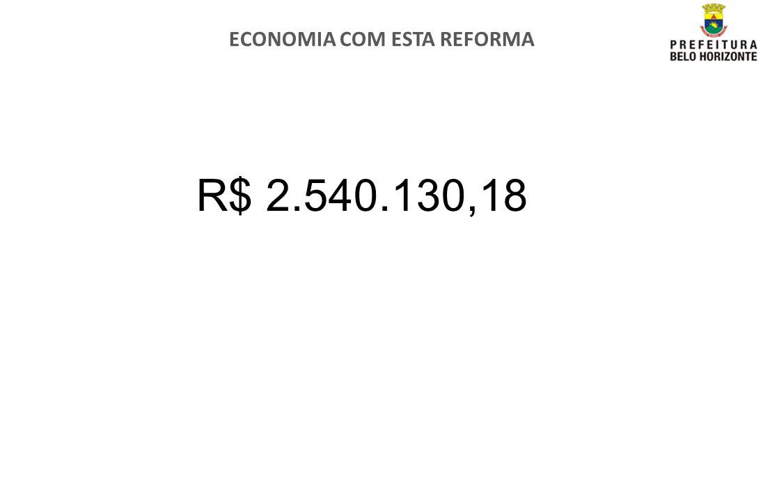 ECONOMIA COM ESTA REFORMA R$ 2.540.130,18