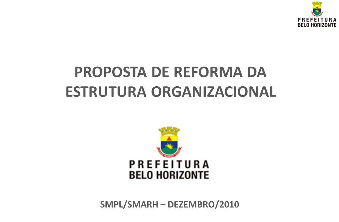 SMPL/SMARH – DEZEMBRO/2010 PROPOSTA DE REFORMA DA ESTRUTURA ORGANIZACIONAL