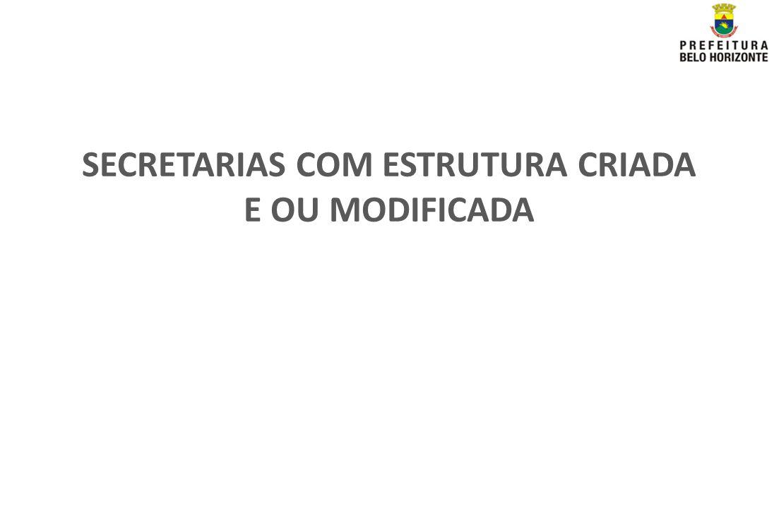 SECRETARIAS COM ESTRUTURA CRIADA E OU MODIFICADA