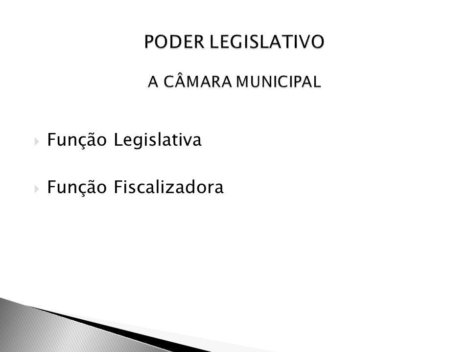 Função Legislativa Função Fiscalizadora