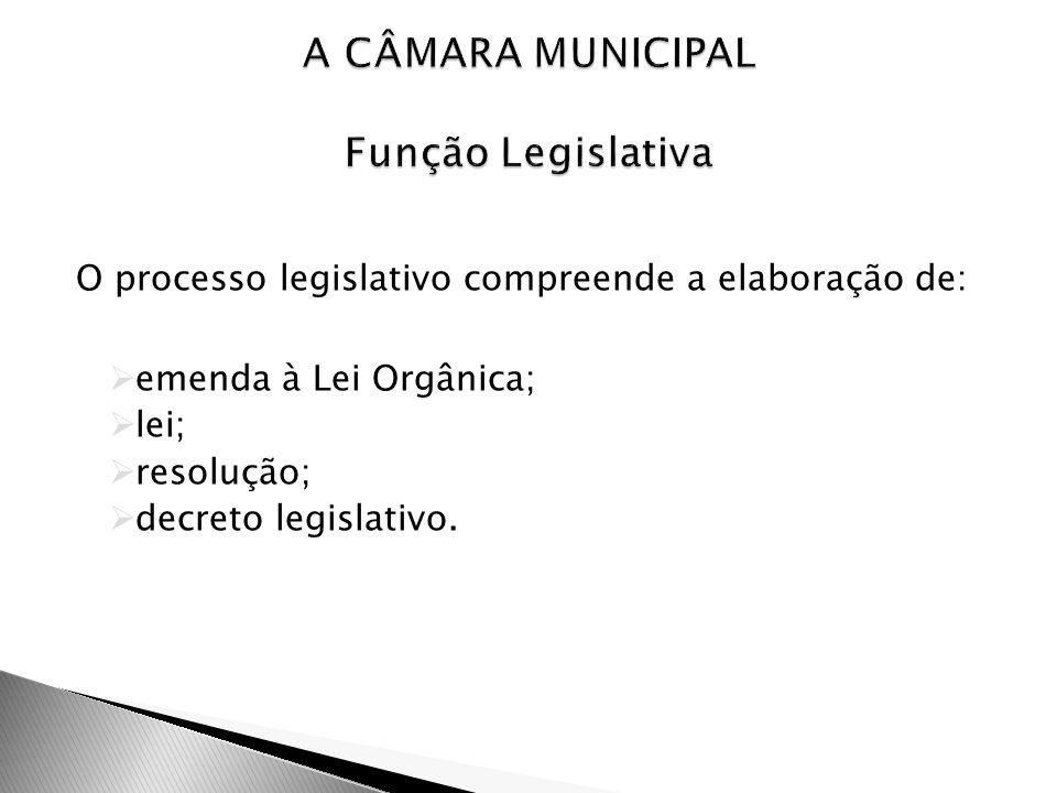 O processo legislativo compreende a elaboração de: emenda à Lei Orgânica; lei; resolução; decreto legislativo.