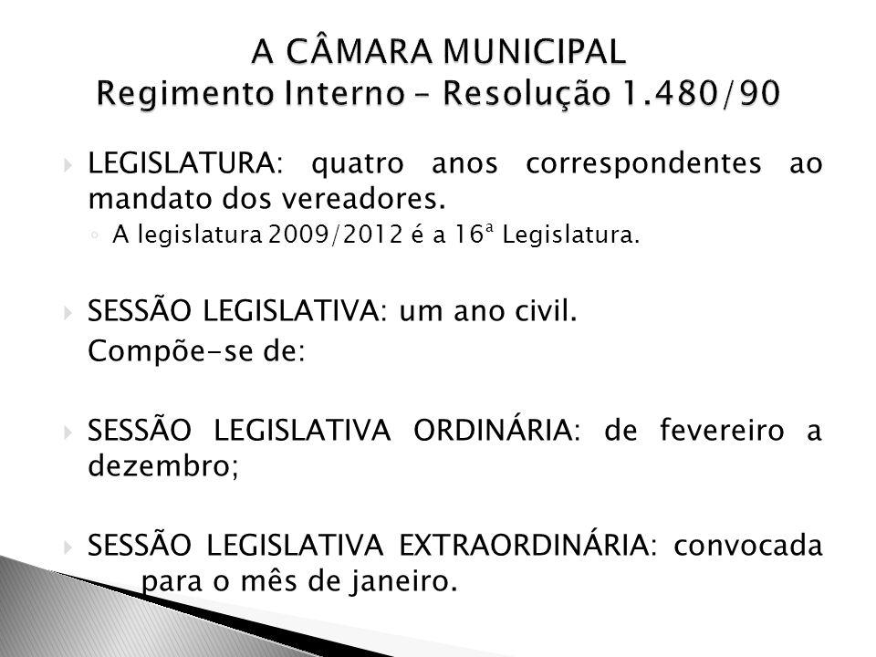 LEGISLATURA: quatro anos correspondentes ao mandato dos vereadores. A legislatura 2009/2012 é a 16ª Legislatura. SESSÃO LEGISLATIVA: um ano civil. Com