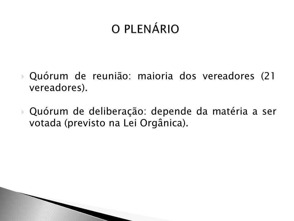 Quórum de reunião: maioria dos vereadores (21 vereadores). Quórum de deliberação: depende da matéria a ser votada (previsto na Lei Orgânica).