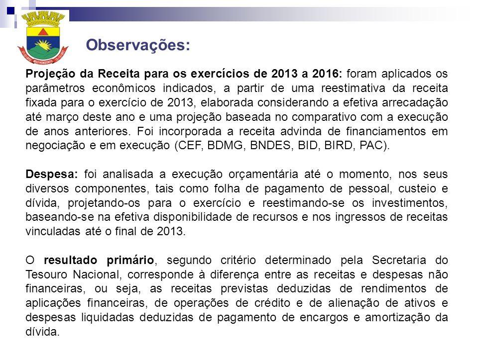 Projeção da Receita para os exercícios de 2013 a 2016: foram aplicados os parâmetros econômicos indicados, a partir de uma reestimativa da receita fix