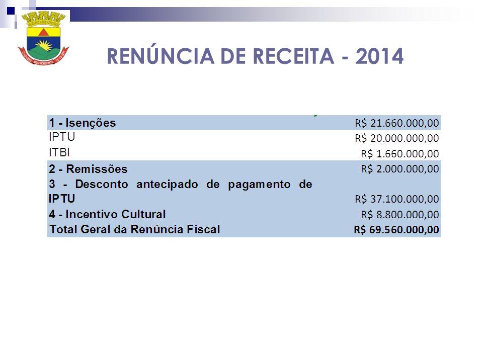 RENÚNCIA DE RECEITA - 2014