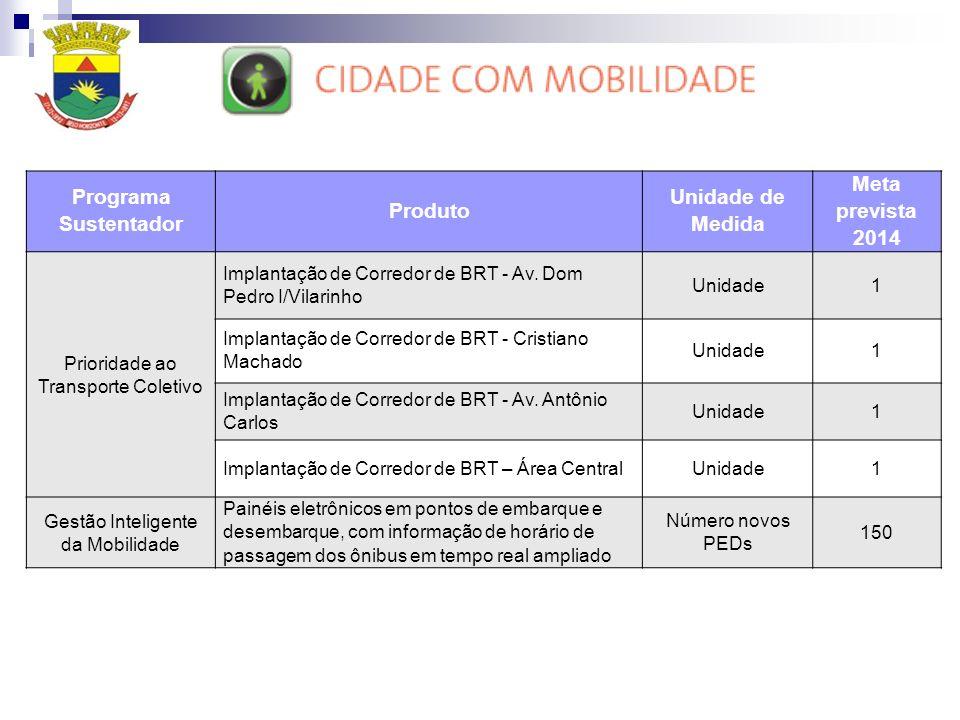 Programa Sustentador Produto Unidade de Medida Meta prevista 2014 Prioridade ao Transporte Coletivo Implantação de Corredor de BRT - Av. Dom Pedro I/V