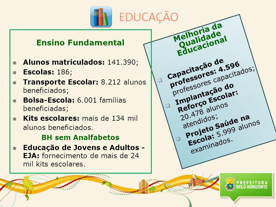 Melhoria da Qualidade Educacional Capacitação de professores: 4.596 professores capacitados; Implantação do Reforço Escolar: 20.478 alunos atendidos;