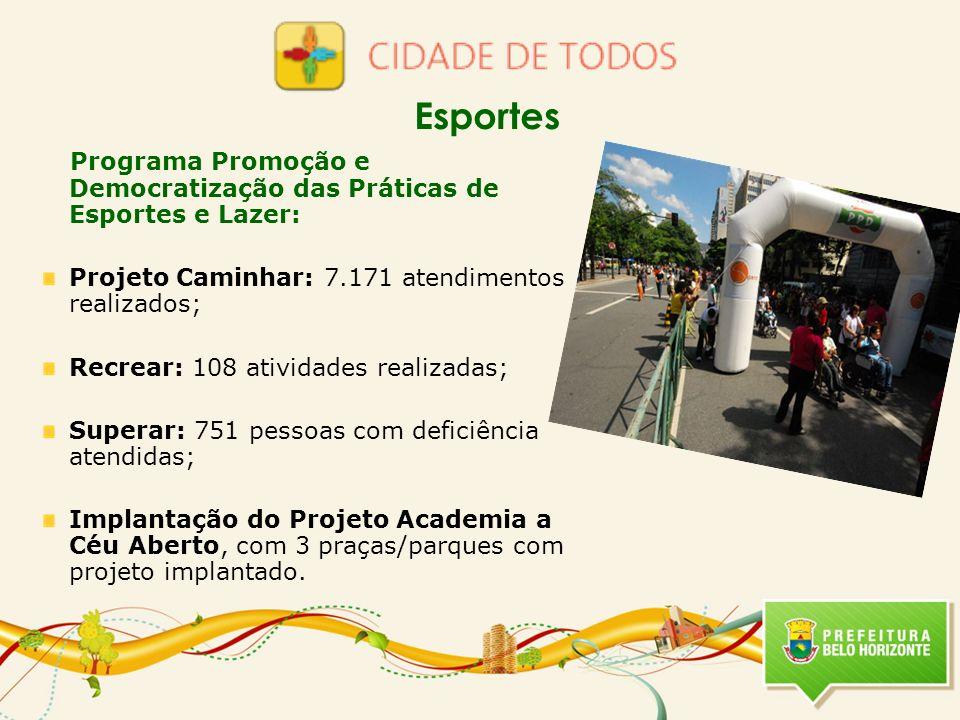 Programa Promoção e Democratização das Práticas de Esportes e Lazer: Projeto Caminhar: 7.171 atendimentos realizados; Recrear: 108 atividades realizad
