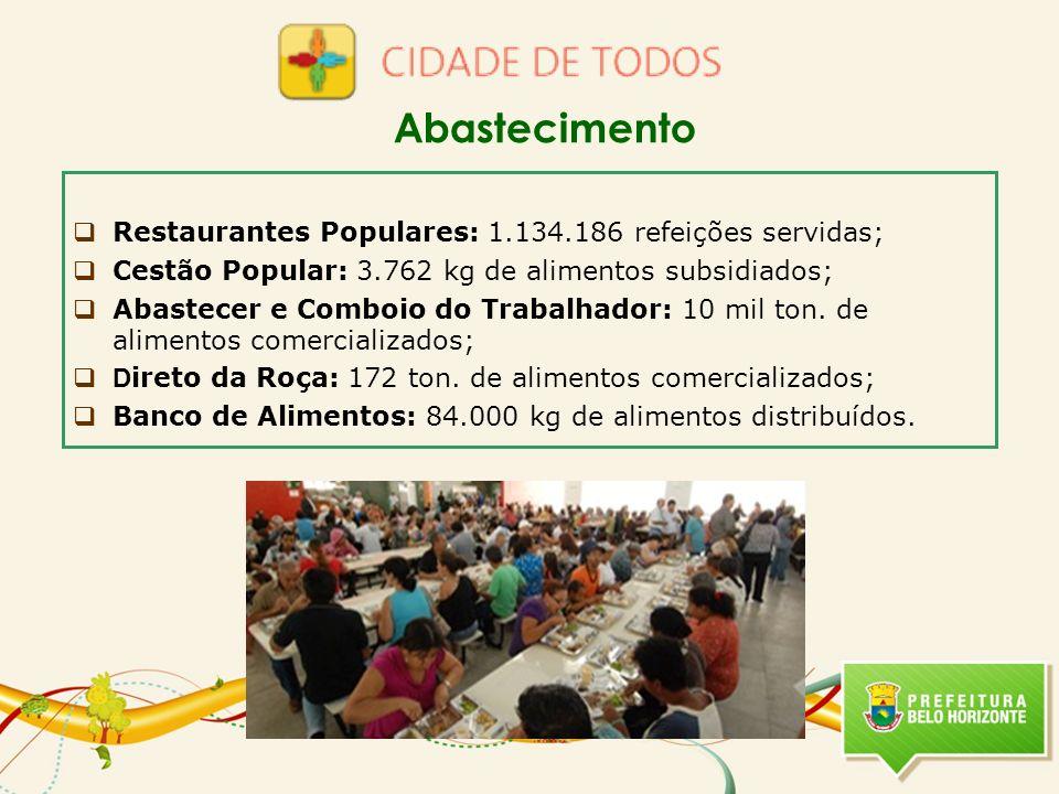 Abastecimento Restaurantes Populares: 1.134.186 refeições servidas; Cestão Popular: 3.762 kg de alimentos subsidiados; Abastecer e Comboio do Trabalha