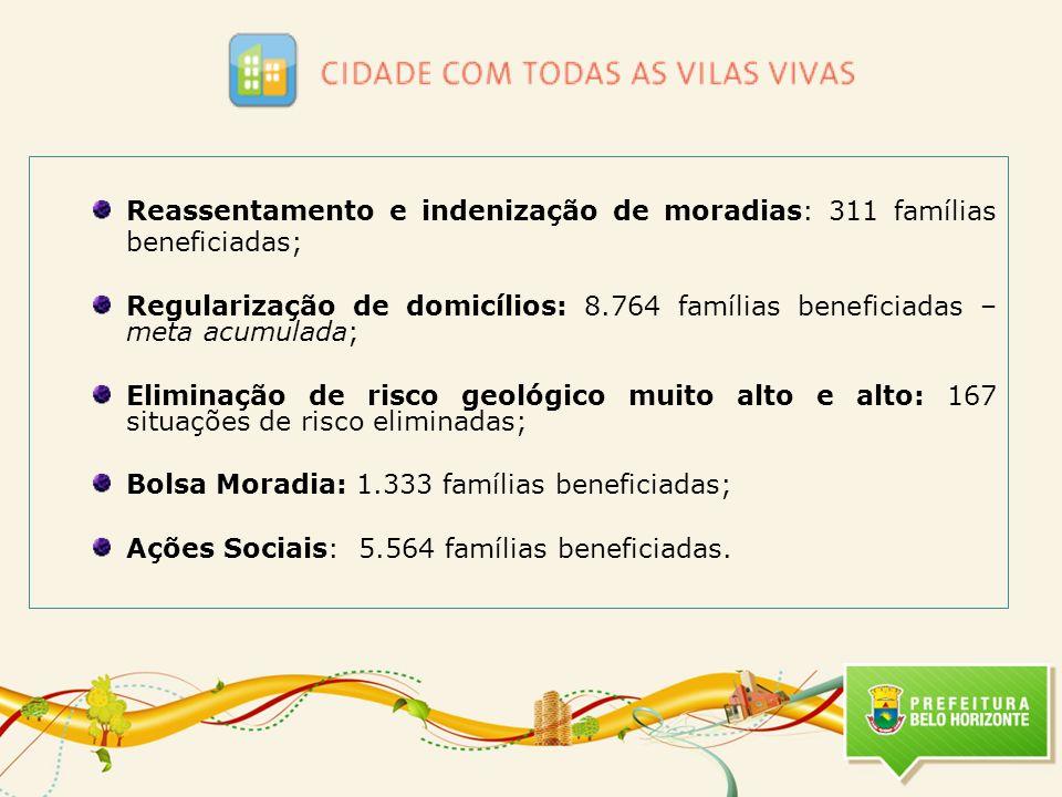 Reassentamento e indenização de moradias: 311 famílias beneficiadas; Regularização de domicílios: 8.764 famílias beneficiadas – meta acumulada; Elimin