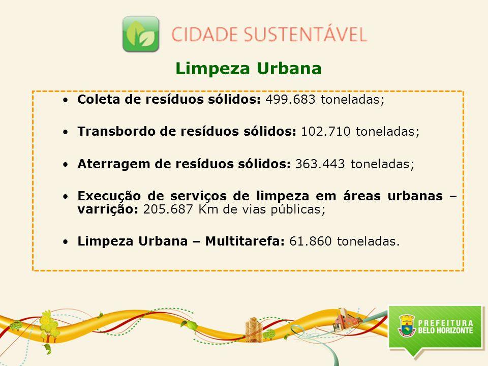 Limpeza Urbana Coleta de resíduos sólidos: 499.683 toneladas; Transbordo de resíduos sólidos: 102.710 toneladas; Aterragem de resíduos sólidos: 363.44