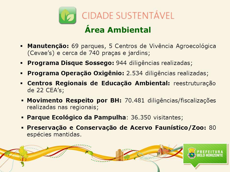 Área Ambiental Manutenção: 69 parques, 5 Centros de Vivência Agroecológica (Cevaes) e cerca de 740 praças e jardins; Programa Disque Sossego: 944 dili