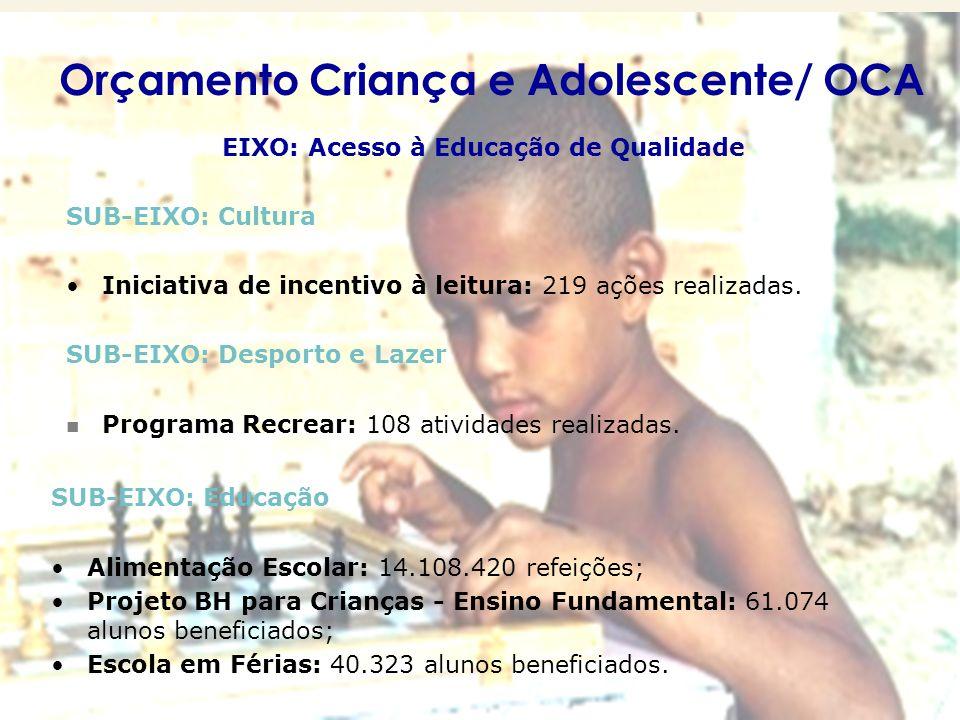 Orçamento Criança e Adolescente/ OCA EIXO: Acesso à Educação de Qualidade SUB-EIXO: Cultura Iniciativa de incentivo à leitura: 219 ações realizadas. S