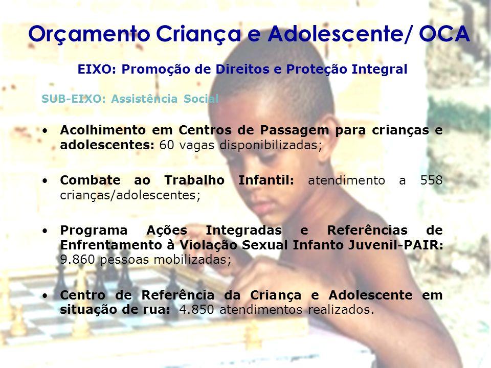 Orçamento Criança e Adolescente/ OCA EIXO: Promoção de Direitos e Proteção Integral SUB-EIXO: Assistência Social Acolhimento em Centros de Passagem pa